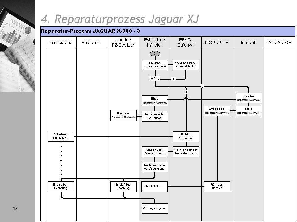 0100076ZU.ppt 12 4. Reparaturprozess Jaguar XJ Reparatur-Nachweis