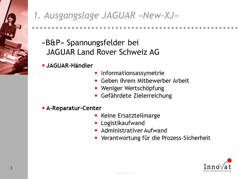 0100076ZU.ppt 4 1.Ausgangslage JAGUAR «New-XJ» Diese Herausforderungen führen zu neuen Methoden.