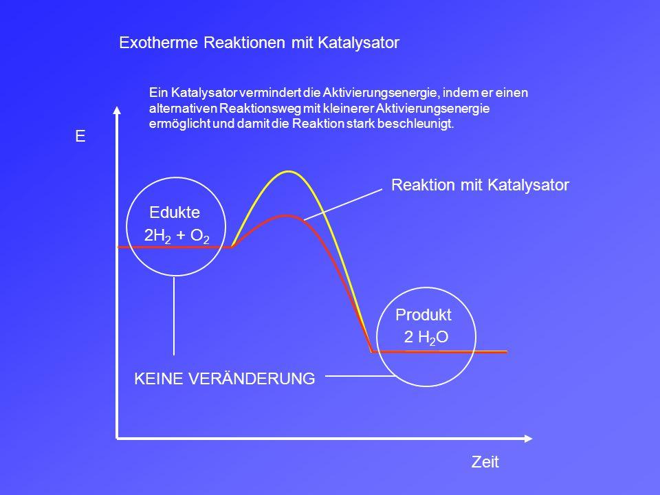 E Zeit Edukte Produkt Exotherme Reaktionen mit Katalysator 2H 2 + O 2 2 H 2 O Reaktion mit Katalysator KEINE VERÄNDERUNG Ein Katalysator vermindert di