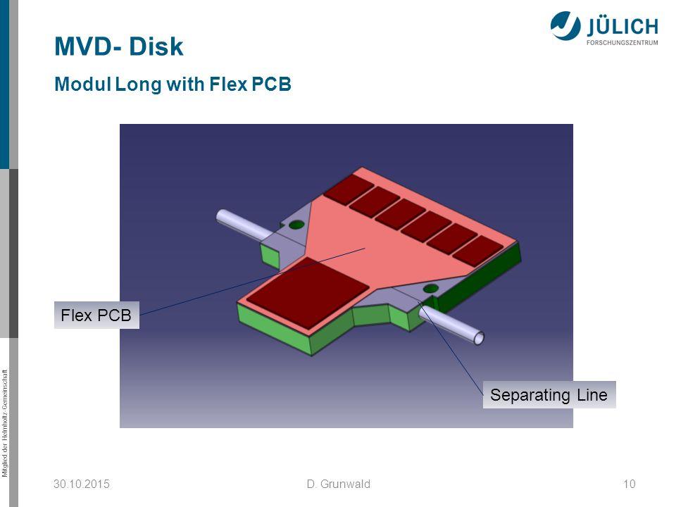 Mitglied der Helmholtz-Gemeinschaft 30.10.2015D. Grunwald10 MVD- Disk Modul Long with Flex PCB Flex PCB Separating Line