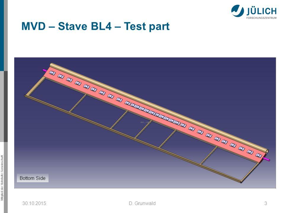 Mitglied der Helmholtz-Gemeinschaft 30.10.2015D. Grunwald3 MVD – Stave BL4 – Test part Bottom Side