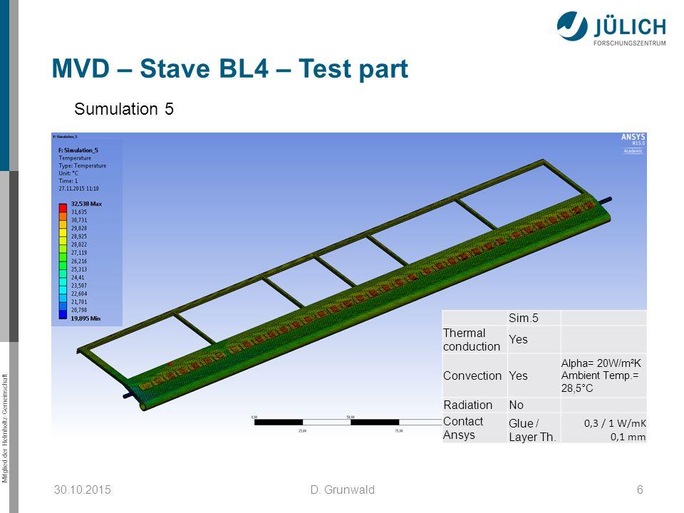 Mitglied der Helmholtz-Gemeinschaft 30.10.2015D. Grunwald6 MVD – Stave BL4 – Test part Sumulation 5 Sim.5 Thermal conduction Yes ConvectionYes Alpha=