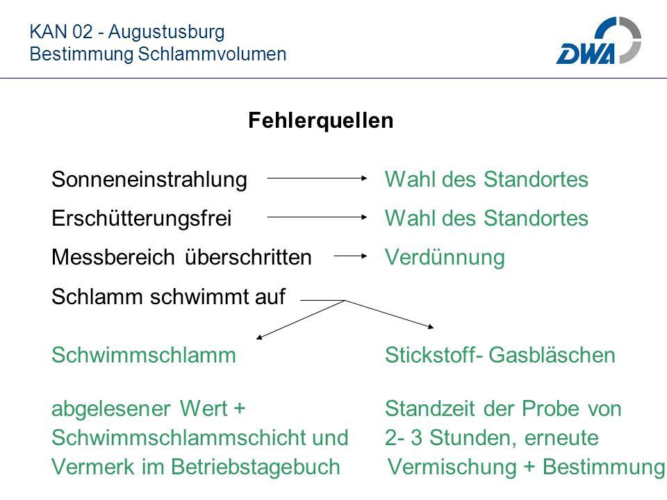 Gruppenarbeit – Bestimmung SV KAN 02 - Augustusburg Bestimmung Schlammvolumen