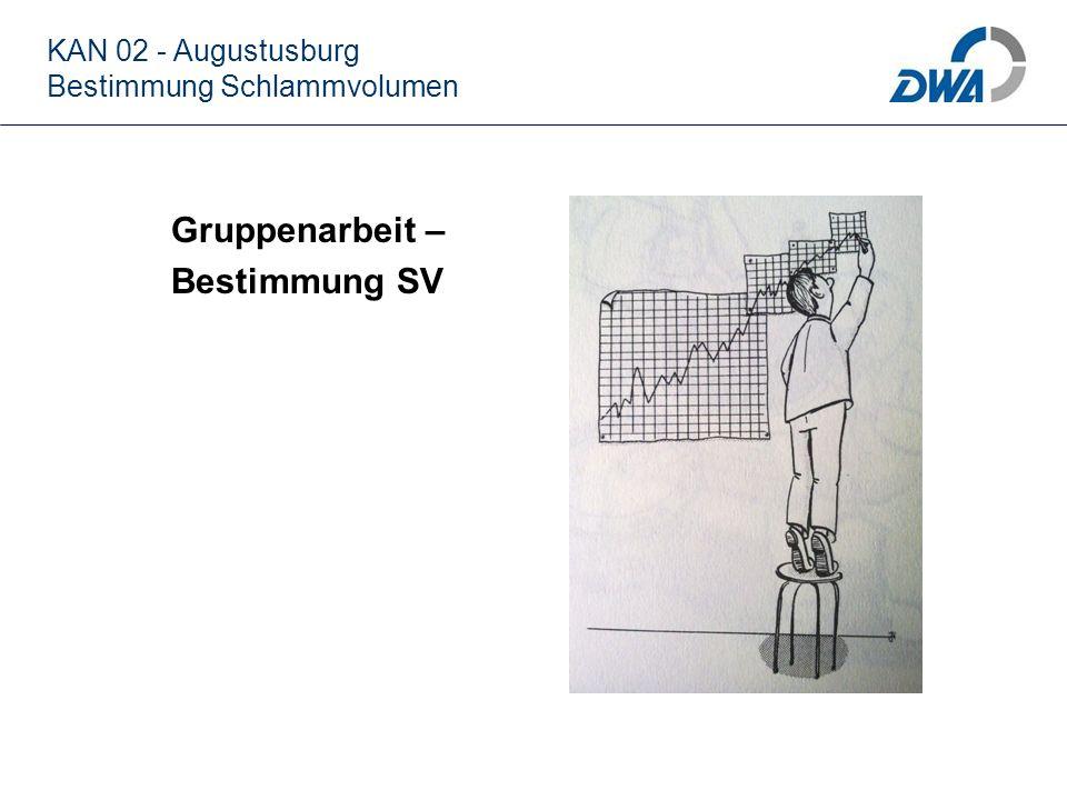 KAN 02 - Augustusburg Bestimmung Schlammvolumen Gruppenarbeit – Bestimmung SV
