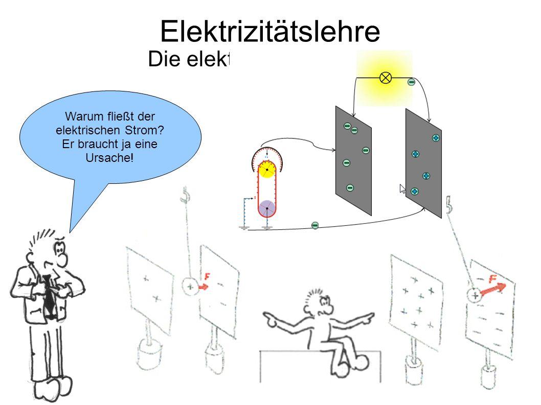 Elektrizitätslehre Die elektrische Spannung Warum fließt der elektrischen Strom? Er braucht ja eine Ursache!