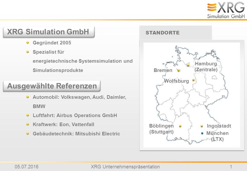 05.07.2016XRG Unternehmenspräsentation2 Unternehmensprofil PROFIL X RG steht für Exergie.