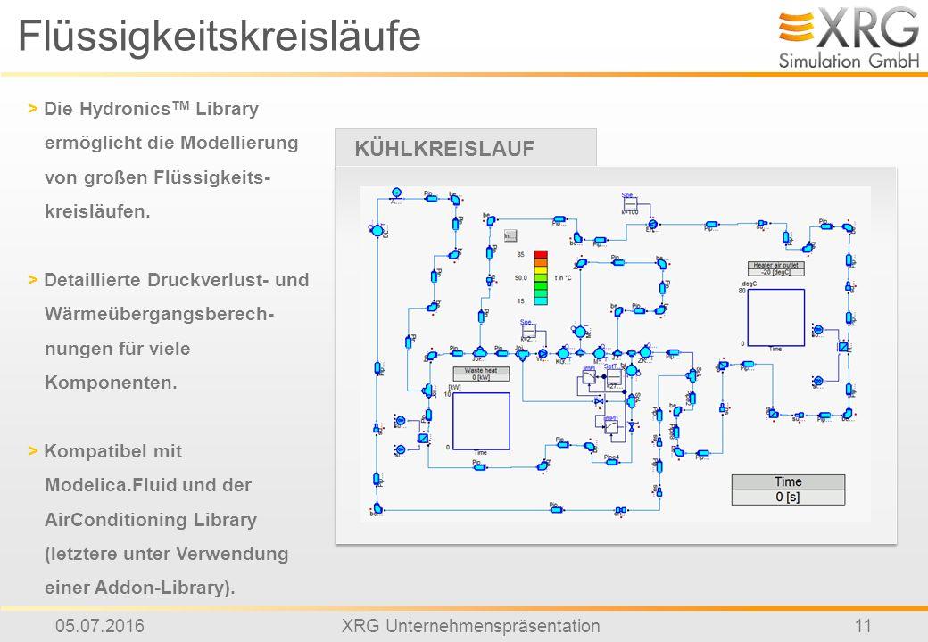 05.07.2016XRG Unternehmenspräsentation11 Flüssigkeitskreisläufe KÜHLKREISLAUF > Die Hydronics TM Library ermöglicht die Modellierung von großen Flüssigkeits- kreisläufen.