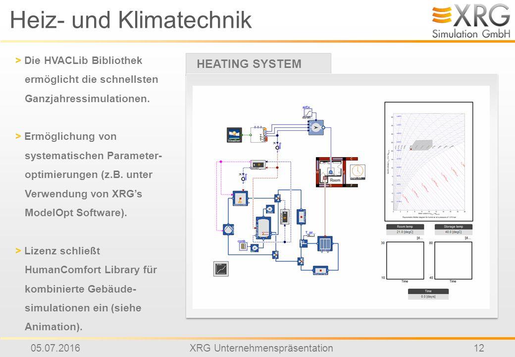 05.07.2016XRG Unternehmenspräsentation12 Heiz- und Klimatechnik > Die HVACLib Bibliothek ermöglicht die schnellsten Ganzjahressimulationen.