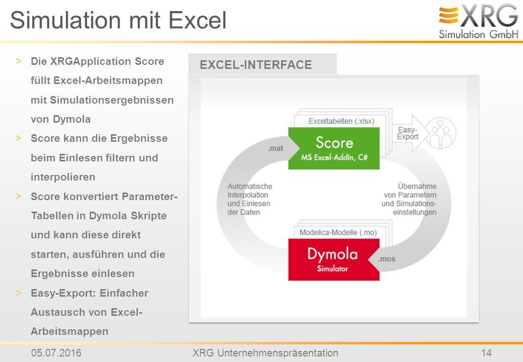 05.07.2016XRG Unternehmenspräsentation14 Simulation mit Excel >Die XRGApplication Score füllt Excel-Arbeitsmappen mit Simulationsergebnissen von Dymola >Score kann die Ergebnisse beim Einlesen filtern und interpolieren >Score konvertiert Parameter- Tabellen in Dymola Skripte und kann diese direkt starten, ausführen und die Ergebnisse einlesen >Easy-Export: Einfacher Austausch von Excel- Arbeitsmappen EXCEL-INTERFACE
