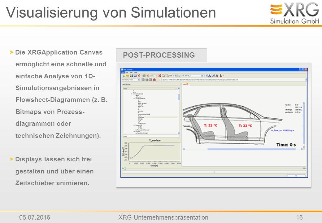 05.07.2016XRG Unternehmenspräsentation16 Visualisierung von Simulationen POST-PROCESSING > Die XRGApplication Canvas ermöglicht eine schnelle und einfache Analyse von 1D- Simulationsergebnissen in Flowsheet-Diagrammen (z.