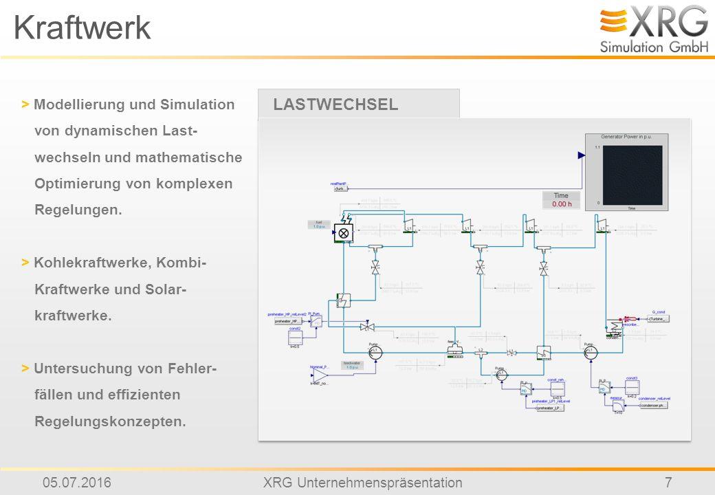 05.07.2016XRG Unternehmenspräsentation7 Kraftwerk LASTWECHSEL > Modellierung und Simulation von dynamischen Last- wechseln und mathematische Optimierung von komplexen Regelungen.