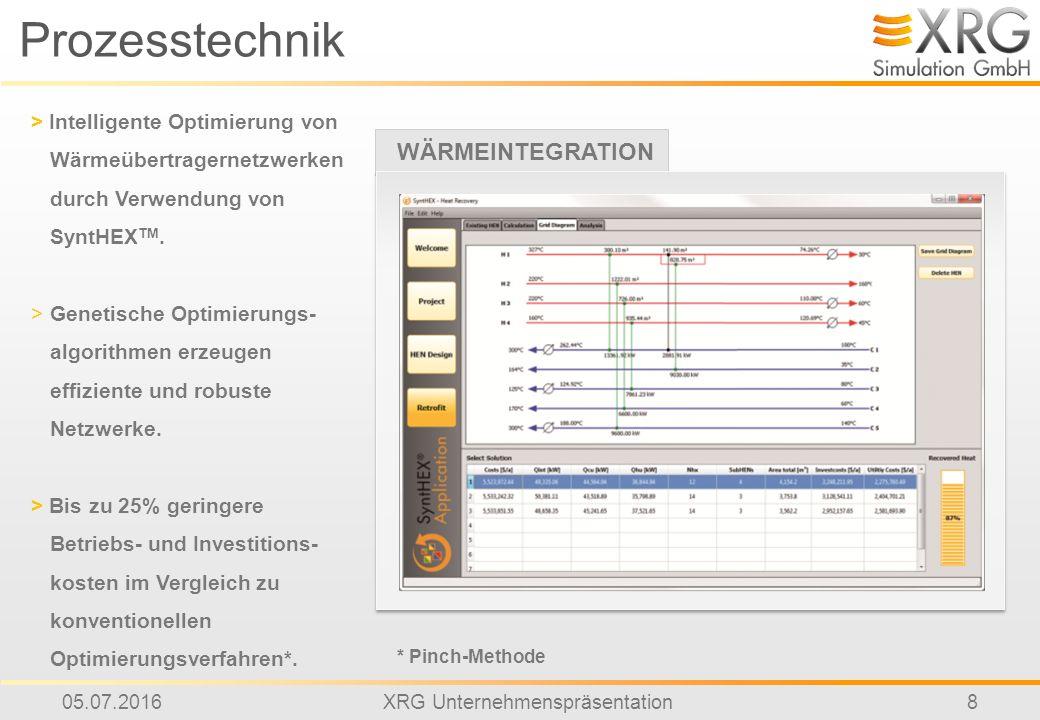 05.07.2016XRG Unternehmenspräsentation8 Prozesstechnik WÄRMEINTEGRATION > Intelligente Optimierung von Wärmeübertragernetzwerken durch Verwendung von SyntHEX TM.