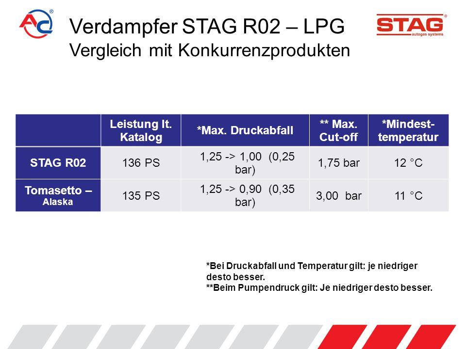Verdampfer STAG R02 – LPG Wettbewerbsvorteil Verschiedene Arten austauschbarer Verbindungsstücke: gerade, 90°, 130° - beliebig konfigurierbar, Kompakte Maße, einfache Montage mit zentraler Schraube, Ausgangsdruck völlig unabhängig vom Druck im Tank, Verdampfer mit spezieller Muffe ausgestattet - so kann kein Gas in die Heizkammer (Kühlsystem) gelangen.