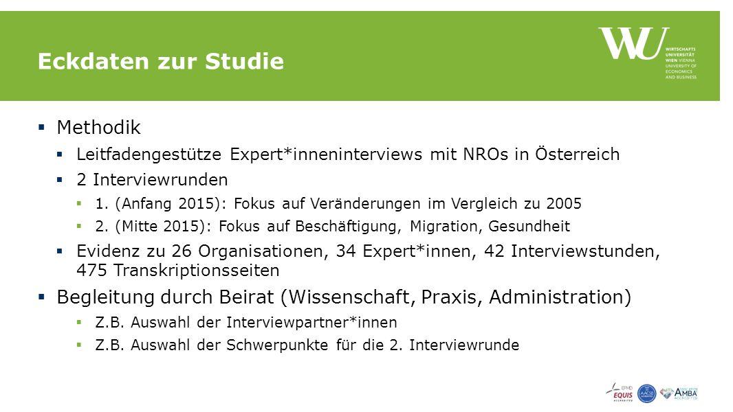 Eckdaten zur Studie  Methodik  Leitfadengestütze Expert*inneninterviews mit NROs in Österreich  2 Interviewrunden  1.