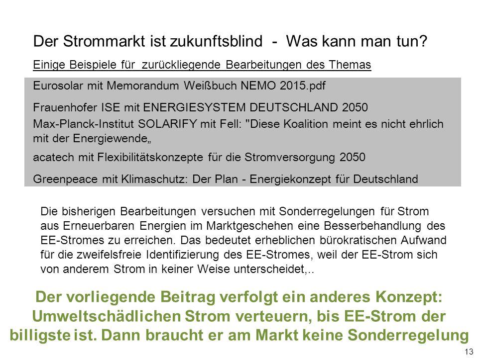 """Eurosolar mit Memorandum Weißbuch NEMO 2015.pdf Frauenhofer ISE mit ENERGIESYSTEM DEUTSCHLAND 2050 Max-Planck-Institut SOLARIFY mit Fell: Diese Koalition meint es nicht ehrlich mit der Energiewende"""" acatech mit Flexibilitätskonzepte für die Stromversorgung 2050 Greenpeace mit Klimaschutz: Der Plan - Energiekonzept für Deutschland 13 Der Strommarkt ist zukunftsblind - Was kann man tun."""