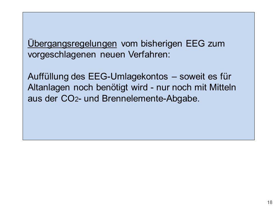 Übergangsregelungen vom bisherigen EEG zum vorgeschlagenen neuen Verfahren: Auffüllung des EEG-Umlagekontos – soweit es für Altanlagen noch benötigt wird - nur noch mit Mitteln aus der CO 2 - und Brennelemente-Abgabe.