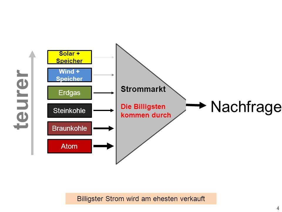 Im EEG verbleiben lediglich einige Schutzvorschriften und Übergangsregelungen für Altanlagen 25