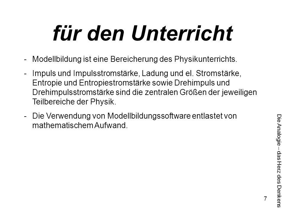 Die Analogie – das Herz des Denkens 8 Wassermodell zur Verdeutlichung V  X (mengenartige Größe).