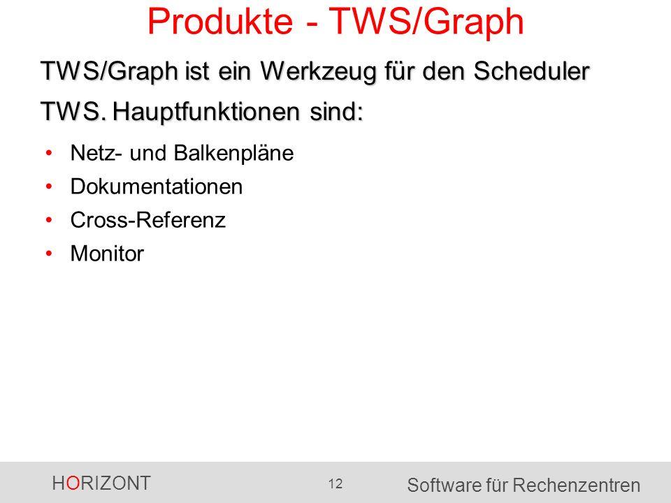 HORIZONT 12 Software für Rechenzentren TWS/Graph ist ein Werkzeug für den Scheduler TWS. Hauptfunktionen sind: Produkte - TWS/Graph Netz- und Balkenpl