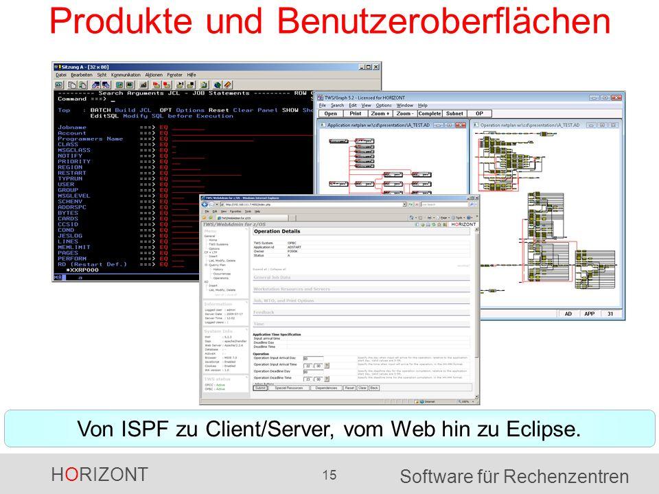 HORIZONT 15 Software für Rechenzentren Produkte und Benutzeroberflächen Von ISPF zu Client/Server, vom Web hin zu Eclipse.