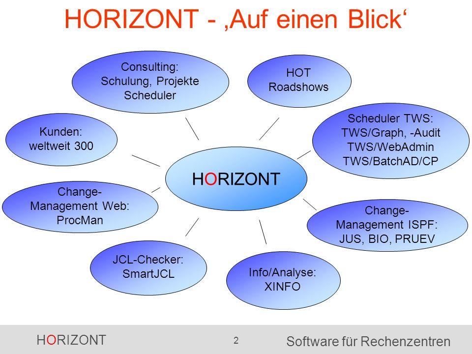 HORIZONT 2 Software für Rechenzentren HORIZONT - 'Auf einen Blick' HORIZONT HOT Roadshows Scheduler TWS: TWS/Graph, -Audit TWS/WebAdmin TWS/BatchAD/CP JCL-Checker: SmartJCL Change- Management Web: ProcMan Consulting: Schulung, Projekte Scheduler Info/Analyse: XINFO Change- Management ISPF: JUS, BIO, PRUEV Kunden: weltweit 300