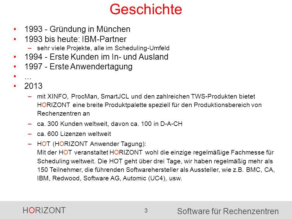 HORIZONT 3 Software für Rechenzentren Geschichte 1993 - Gründung in München 1993 bis heute: IBM-Partner –sehr viele Projekte, alle im Scheduling-Umfel