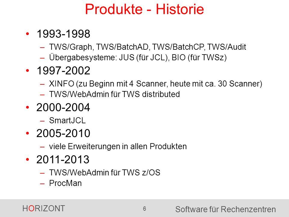 HORIZONT 6 Software für Rechenzentren Produkte - Historie 1993-1998 –TWS/Graph, TWS/BatchAD, TWS/BatchCP, TWS/Audit –Übergabesysteme: JUS (für JCL), B