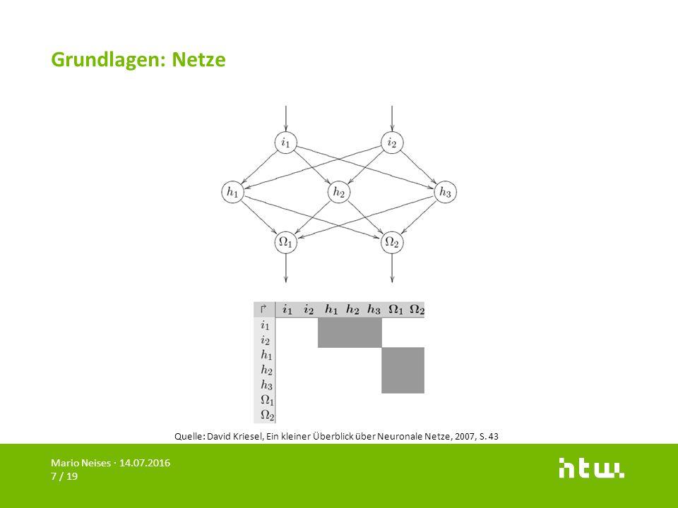 Grundlagen: Netze Mario Neises · 14.07.2016 7 / 19 Quelle: David Kriesel, Ein kleiner Überblick über Neuronale Netze, 2007, S. 43