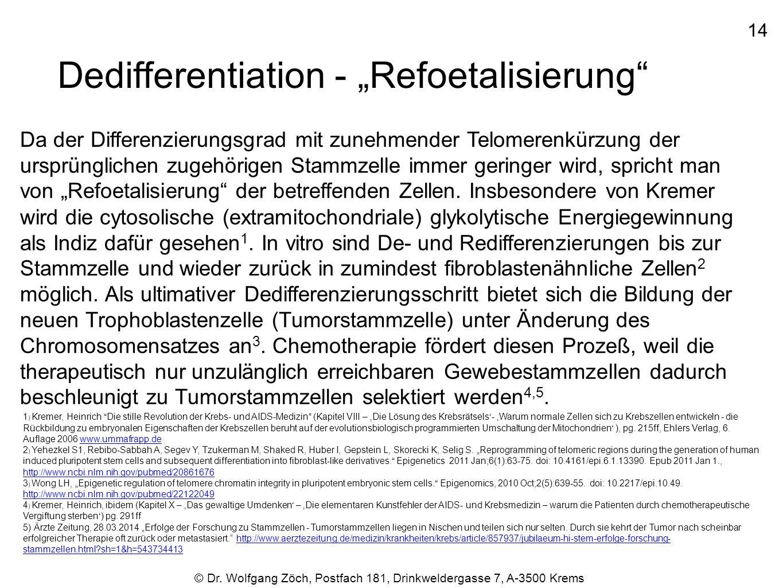 """1414 © Dr. Wolfgang Zöch, Postfach 181, Drinkweldergasse 7, A-3500 Krems Dedifferentiation - """"Refoetalisierung"""" Da der Differenzierungsgrad mit zunehm"""