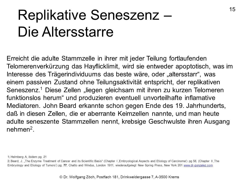 1515 © Dr. Wolfgang Zöch, Postfach 181, Drinkweldergasse 7, A-3500 Krems Replikative Seneszenz – Die Altersstarre Erreicht die adulte Stammzelle in ih