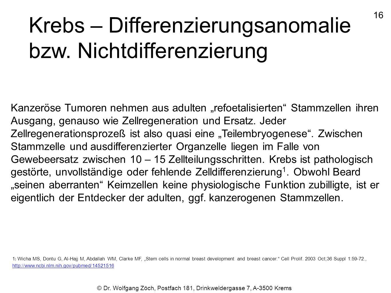 1616 © Dr. Wolfgang Zöch, Postfach 181, Drinkweldergasse 7, A-3500 Krems Krebs – Differenzierungsanomalie bzw. Nichtdifferenzierung Kanzeröse Tumoren