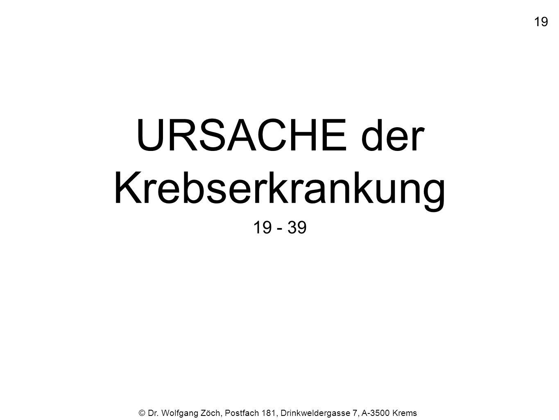 URSACHE der Krebserkrankung 19 - 39 © Dr. Wolfgang Zöch, Postfach 181, Drinkweldergasse 7, A-3500 Krems 1919