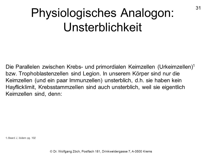 Physiologisches Analogon: Unsterblichkeit Die Parallelen zwischen Krebs- und primordialen Keimzellen (Urkeimzellen) 1 bzw. Trophoblastenzellen sind Le