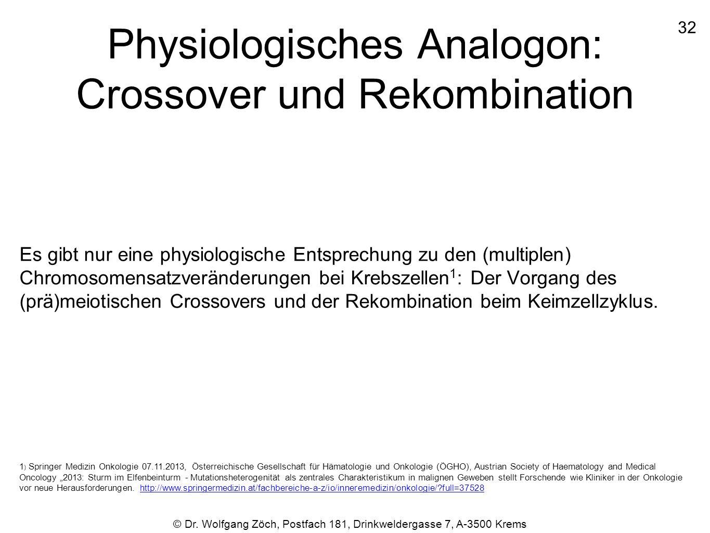 Physiologisches Analogon: Crossover und Rekombination Es gibt nur eine physiologische Entsprechung zu den (multiplen) Chromosomensatzveränderungen bei