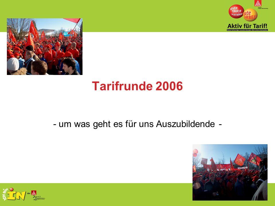IG Metall Bezirksleitung für Baden-Württemberg Christian Friedrich Folie 1 von Tarifrunde 2006 - um was geht es für uns Auszubildende -