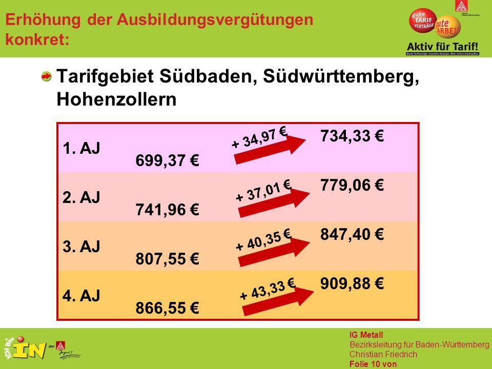 IG Metall Bezirksleitung für Baden-Württemberg Christian Friedrich Folie 10 von Erhöhung der Ausbildungsvergütungen konkret: Tarifgebiet Südbaden, Süd