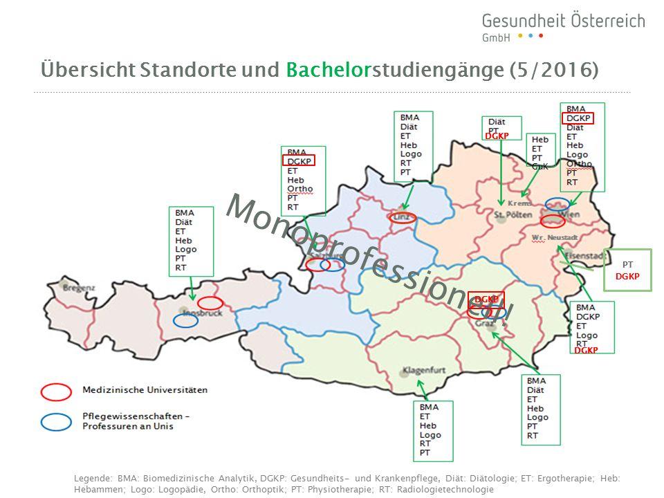 Übersicht Standorte und Bachelorstudiengänge (5/2016) Monoprofessionell.