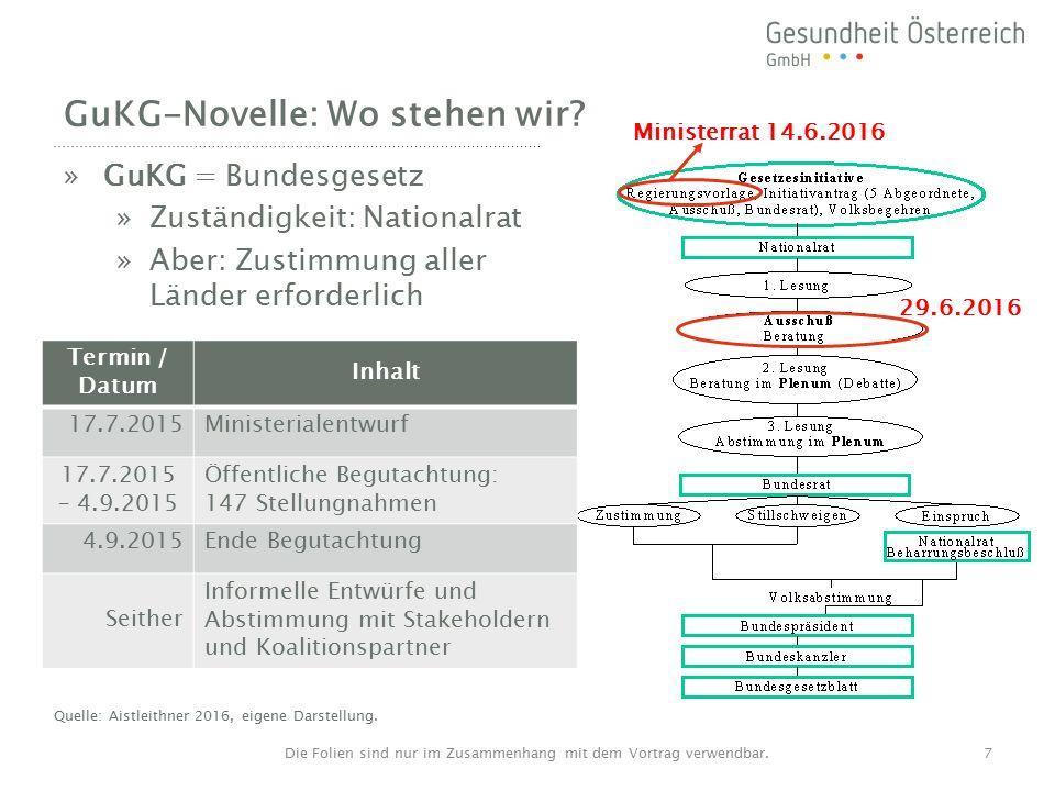 GuKG-Novelle: Wo stehen wir. Quelle: Aistleithner 2016, eigene Darstellung.