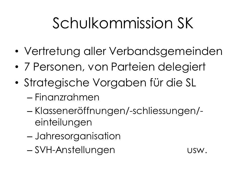 Schulkommission SK Vertretung aller Verbandsgemeinden 7 Personen, von Parteien delegiert Strategische Vorgaben für die SL – Finanzrahmen – Klasseneröffnungen/-schliessungen/- einteilungen – Jahresorganisation – SVH-Anstellungenusw.