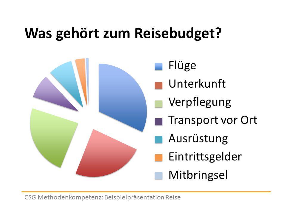 Was gehört zum Reisebudget? CSG Methodenkompetenz: Beispielpräsentation Reise Flüge Unterkunft Verpflegung Transport vor Ort Ausrüstung Eintrittsgelde