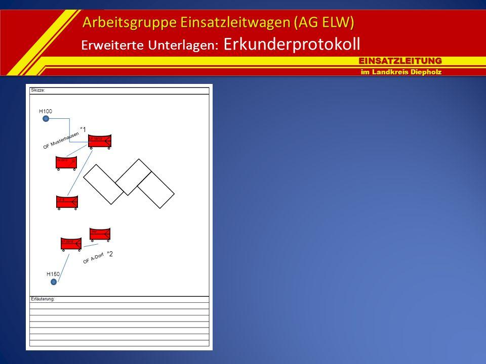 EINSATZLEITUNG im Landkreis Diepholz Arbeitsgruppe Einsatzleitwagen (AG ELW) Erweiterte Unterlagen: Erkunderprotokoll H100 OF Musterhausen *1 *2 OF A-