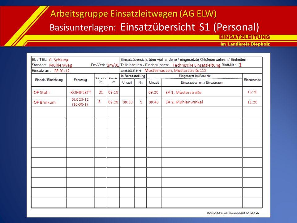 EINSATZLEITUNG im Landkreis Diepholz Arbeitsgruppe Einsatzleitwagen (AG ELW) Basisunterlagen: Einsatzübersicht S1 (Personal) C. Schlung Mühlenweg 2m/3