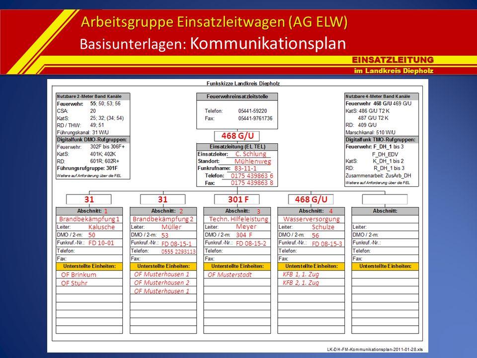 EINSATZLEITUNG im Landkreis Diepholz Arbeitsgruppe Einsatzleitwagen (AG ELW) Basisunterlagen: Kommunikationsplan C. Schlung Mühlenweg 83-11-1 0175 439