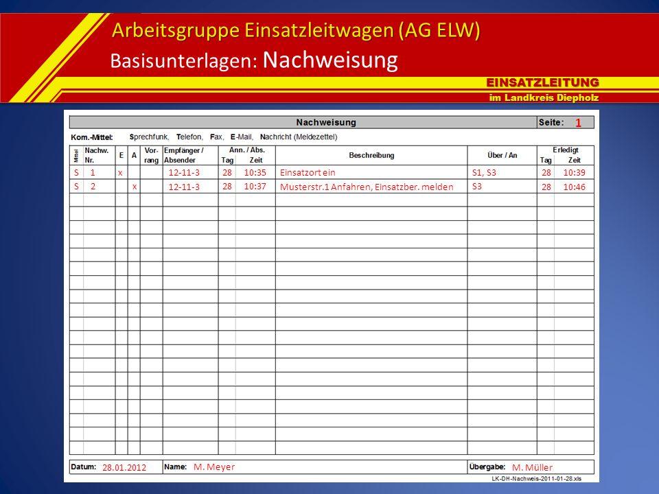 EINSATZLEITUNG im Landkreis Diepholz Arbeitsgruppe Einsatzleitwagen (AG ELW) Basisunterlagen: Einsatztagebuch (ETB) 28.01.12 09:00 Musterstadt M.