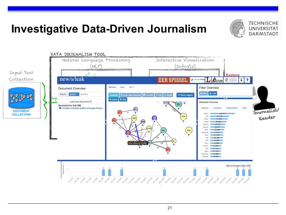 21 Investigative Data-Driven Journalism dd
