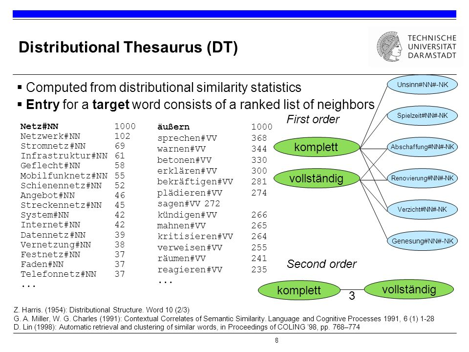 8 Distributional Thesaurus (DT)  Computed from distributional similarity statistics  Entry for a target word consists of a ranked list of neighbors Netz#NN1000 Netzwerk#NN102 Stromnetz#NN69 Infrastruktur#NN61 Geflecht#NN58 Mobilfunknetz#NN55 Schienennetz#NN52 Angebot#NN46 Streckennetz#NN45 System#NN42 Internet#NN42 Datennetz#NN39 Vernetzung#NN38 Festnetz#NN37 Faden#NN37 Telefonnetz#NN37...