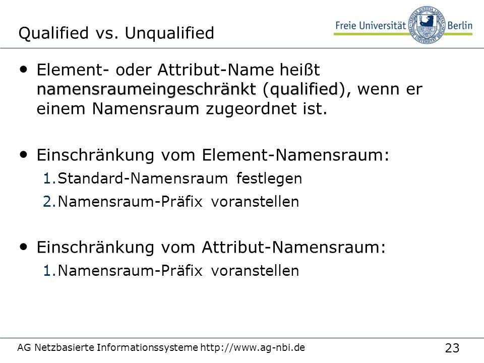 23 AG Netzbasierte Informationssysteme http://www.ag-nbi.de namensraumeingeschränktqualified Element- oder Attribut-Name heißt namensraumeingeschränkt (qualified), wenn er einem Namensraum zugeordnet ist.