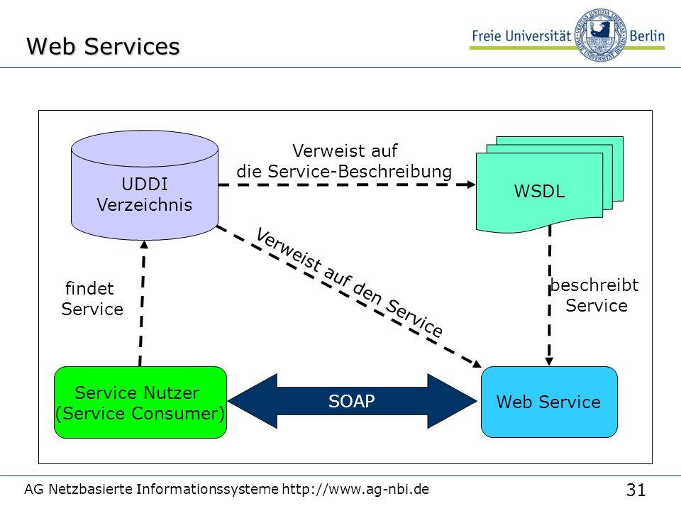 31 AG Netzbasierte Informationssysteme http://www.ag-nbi.de Web Services Web Service WSDL beschreibt Service UDDI Verzeichnis findet Service Verweist auf die Service-Beschreibung Verweist auf den Service SOAP Service Nutzer (Service Consumer)
