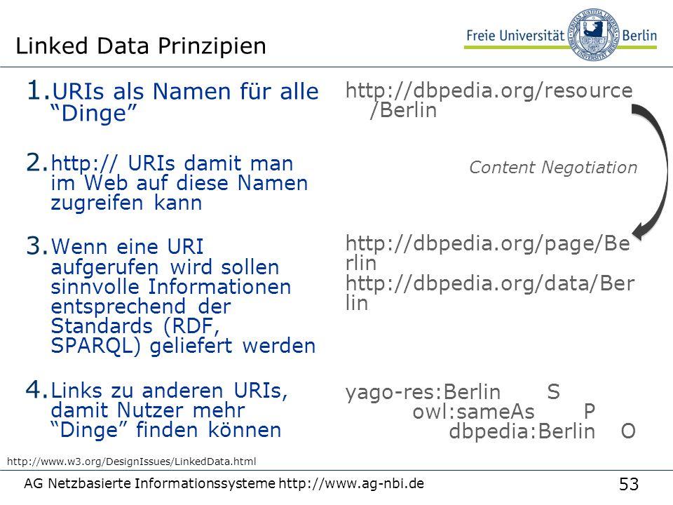 53 Linked Data Prinzipien 1. URIs als Namen für alle Dinge 2.