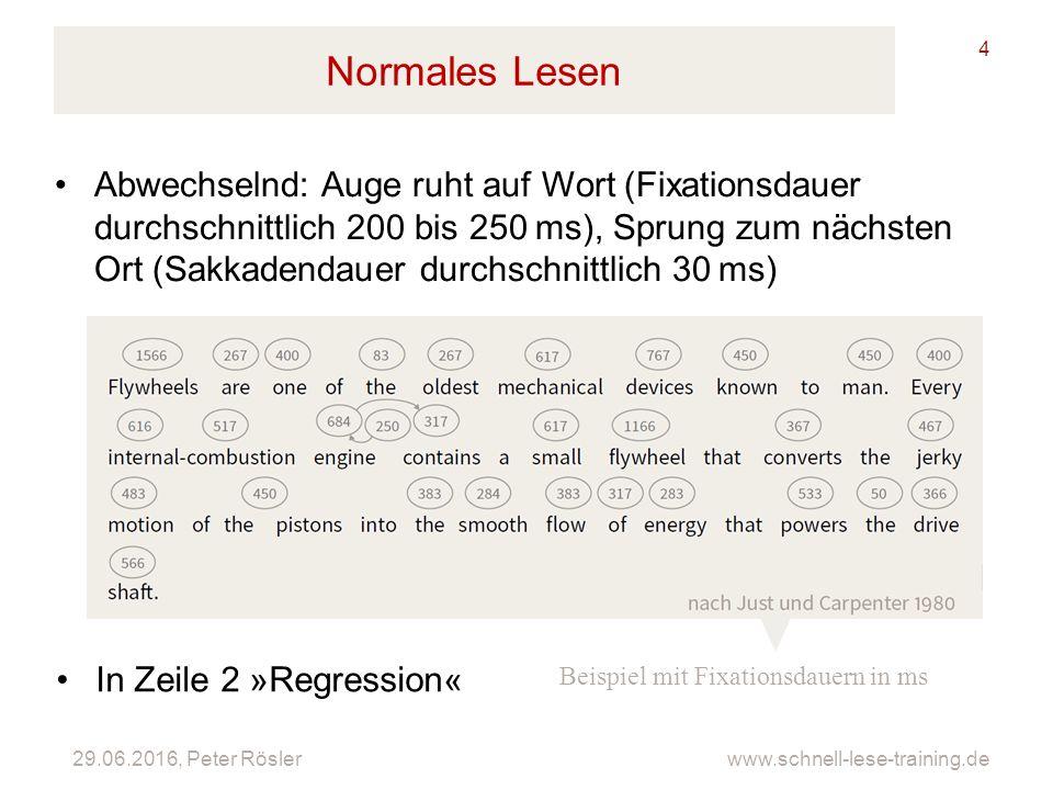 29.06.2016, Peter Rösler www.schnell-lese-training.de Normales Lesen 4 Abwechselnd: Auge ruht auf Wort (Fixationsdauer durchschnittlich 200 bis 250ms)
